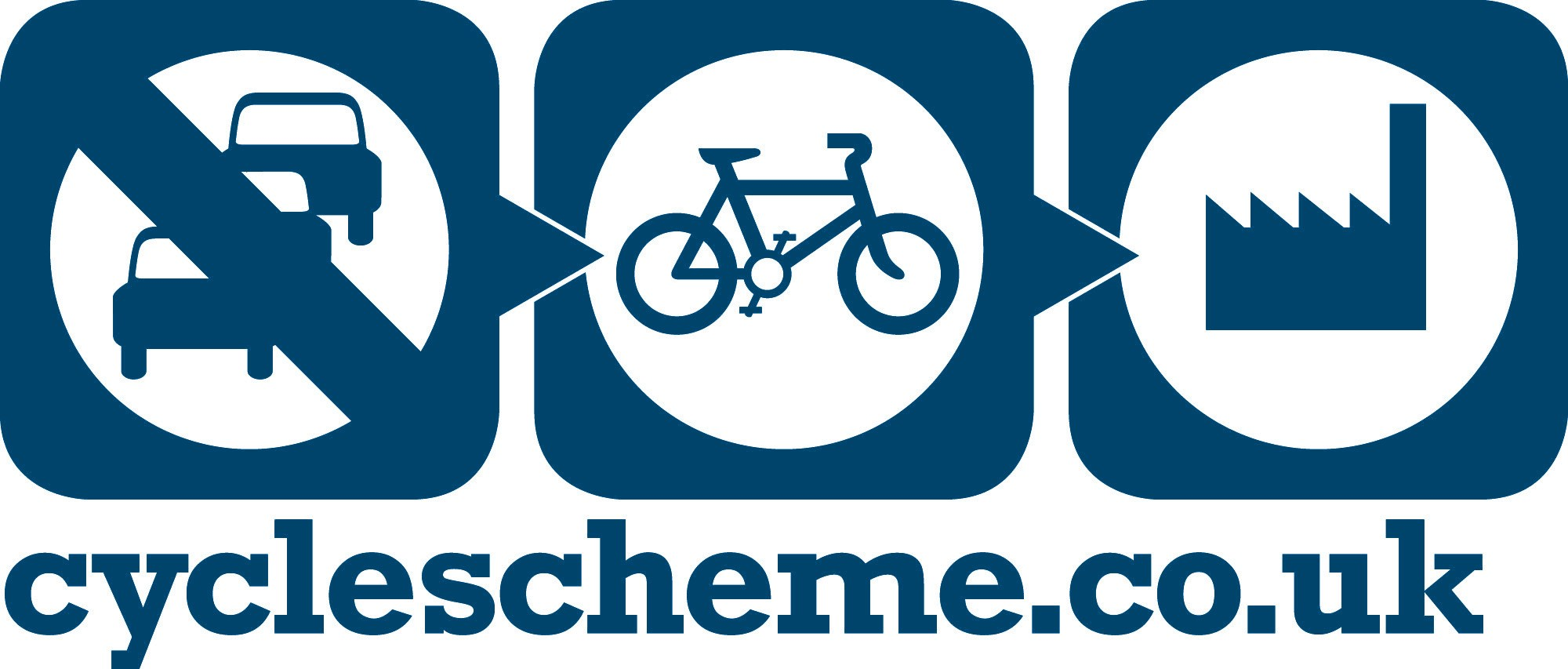 Cycle to work schemes mikes bikes aviemore.